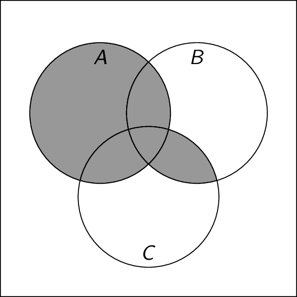 Discrete mathematics study center venn diagram for the above membership table ccuart Images